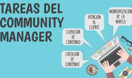 Preguntas que todo Community Manager tiene que responder en su vida